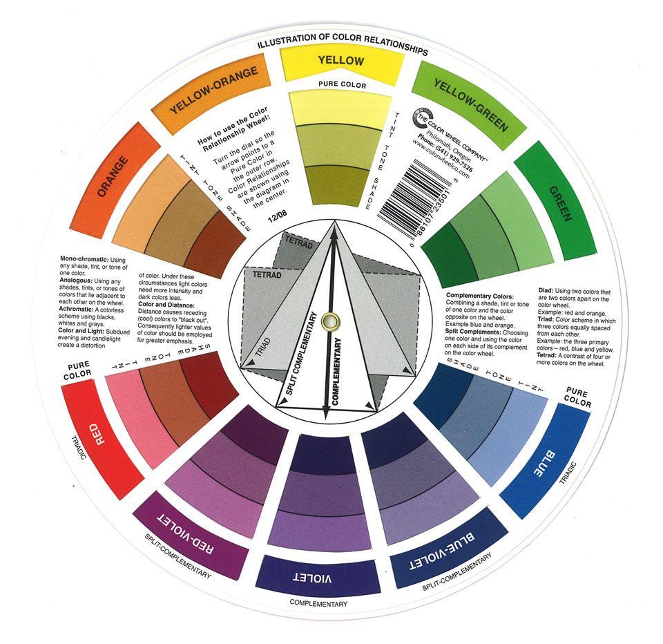 blanding af farver Farvehjul   perfekt til blanding og sammensætning af farver blanding af farver
